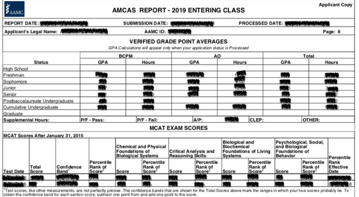 Example AMCAS Report Grades and MCAT Score