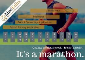 It's not a sprint. It's a marathon