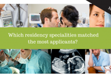 Which residency specialities matched the most applicants?