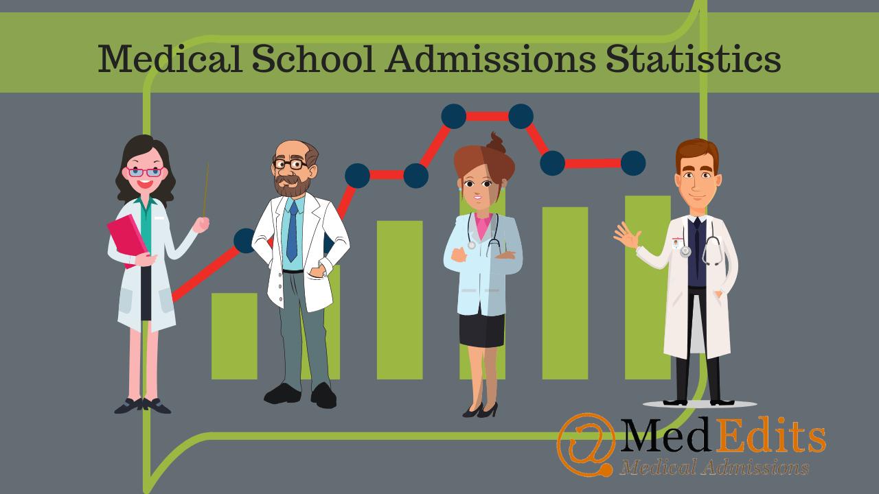Medical School Admissions Statistics