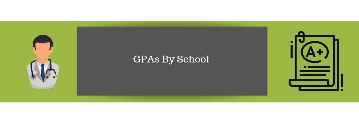 GPAs By School