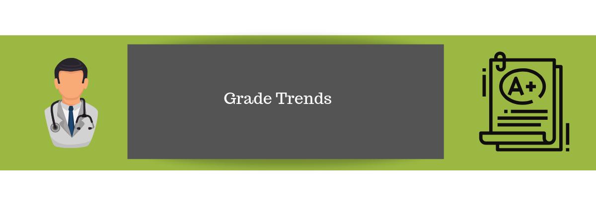 Grade Trends