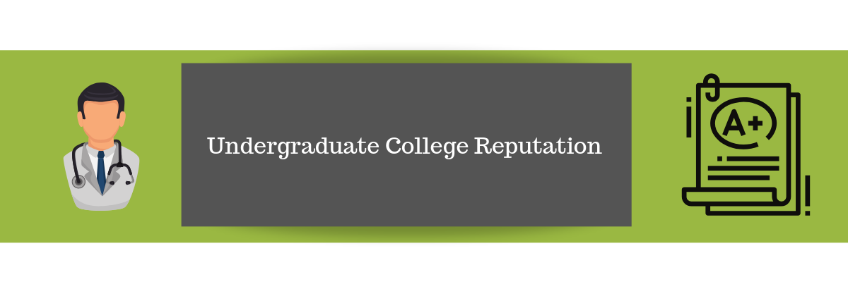 Undergraduate College Reputation
