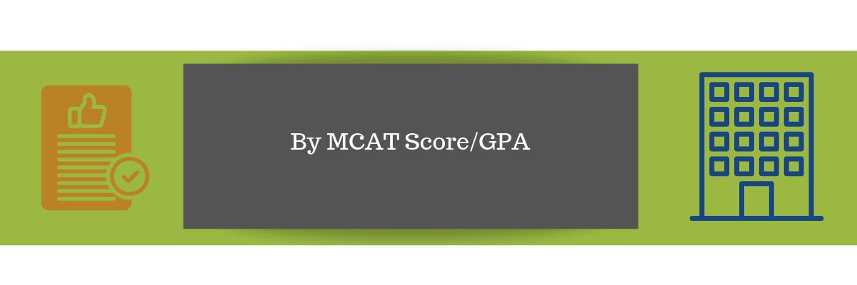 By MCAT Score/GPA