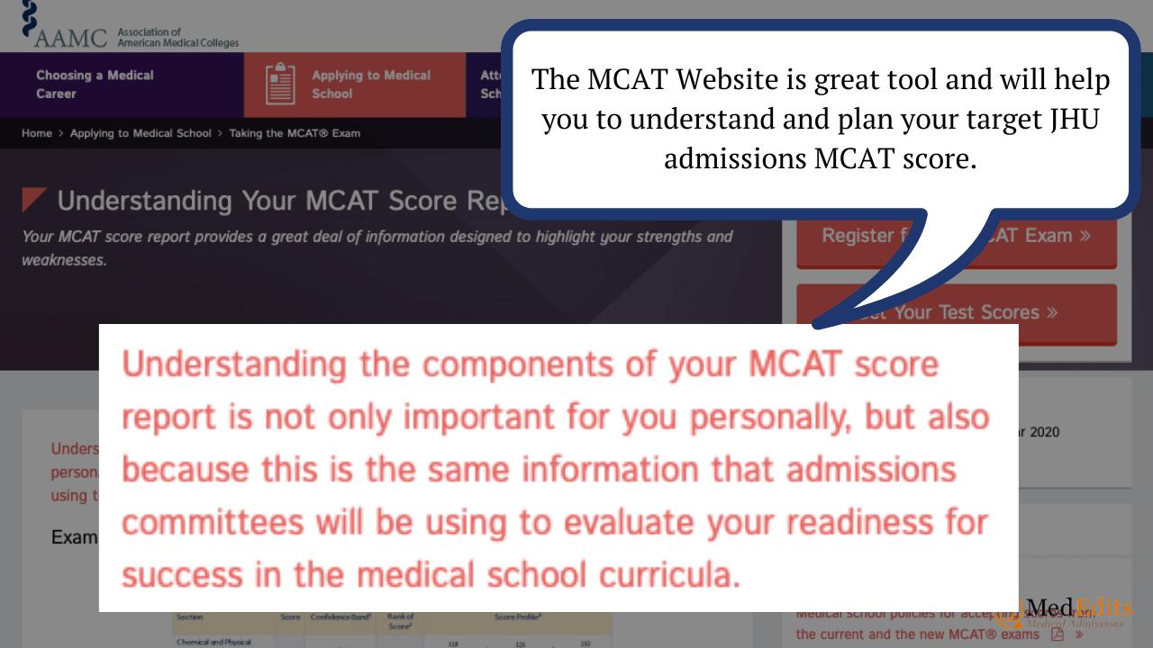 Johns Hopkins University School of Medicine MCAT Guidance
