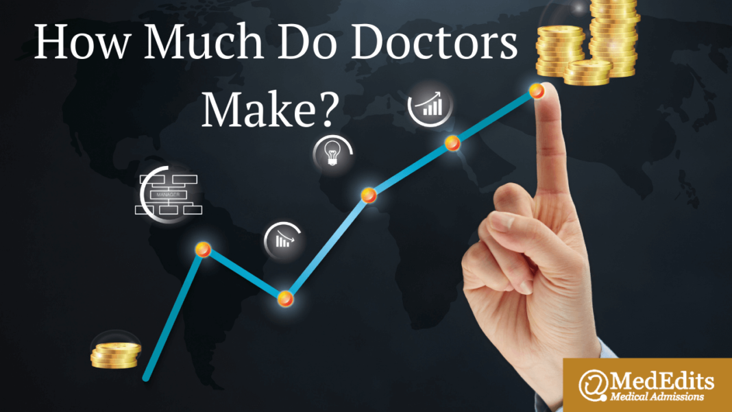 Physician and Doctor Salary
